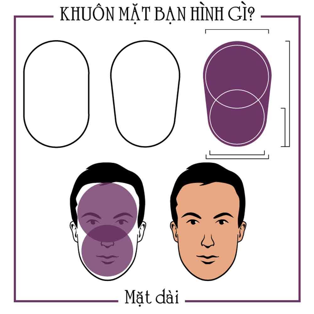 nhận diện mặt dài