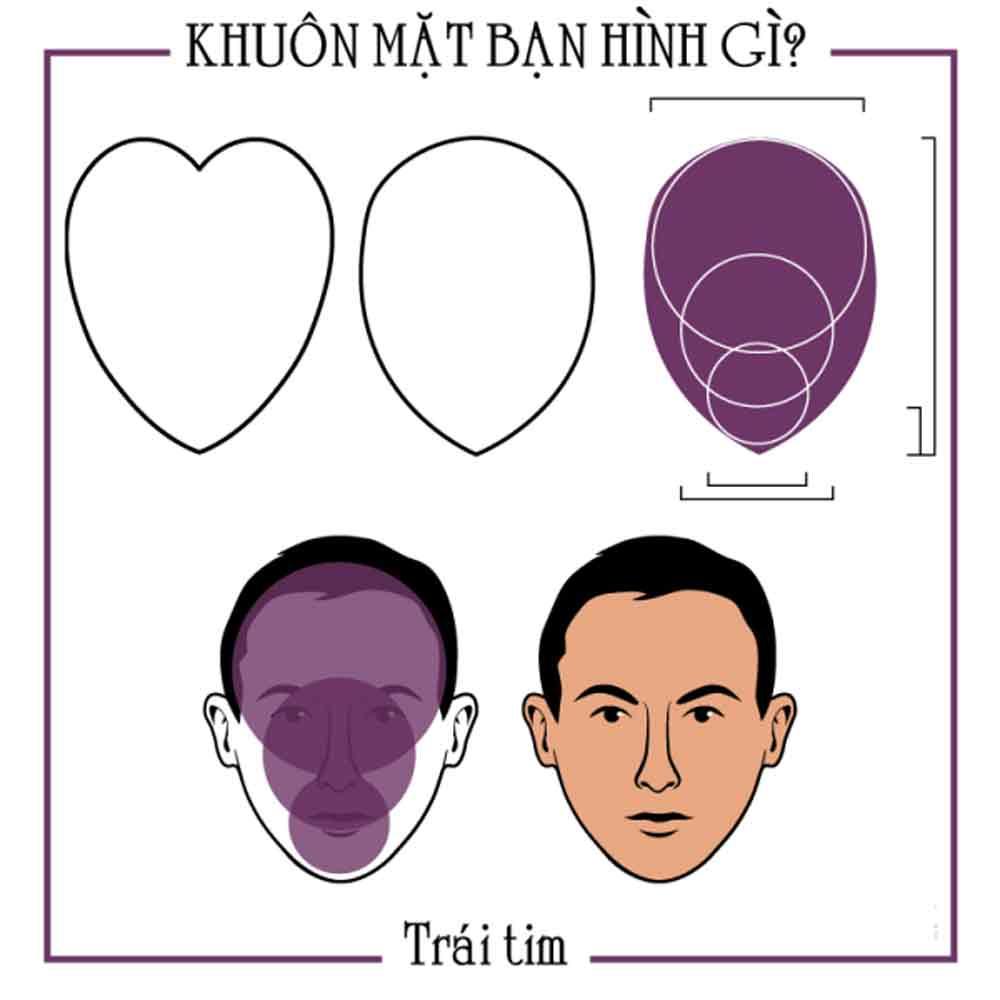 nhận dạng mặt trái tim
