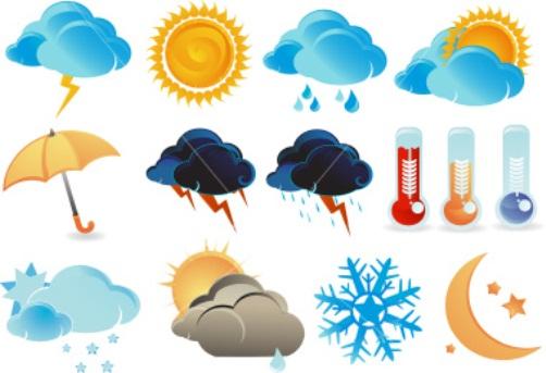 Xem xét thời tiết để chọn mũ phù hơp